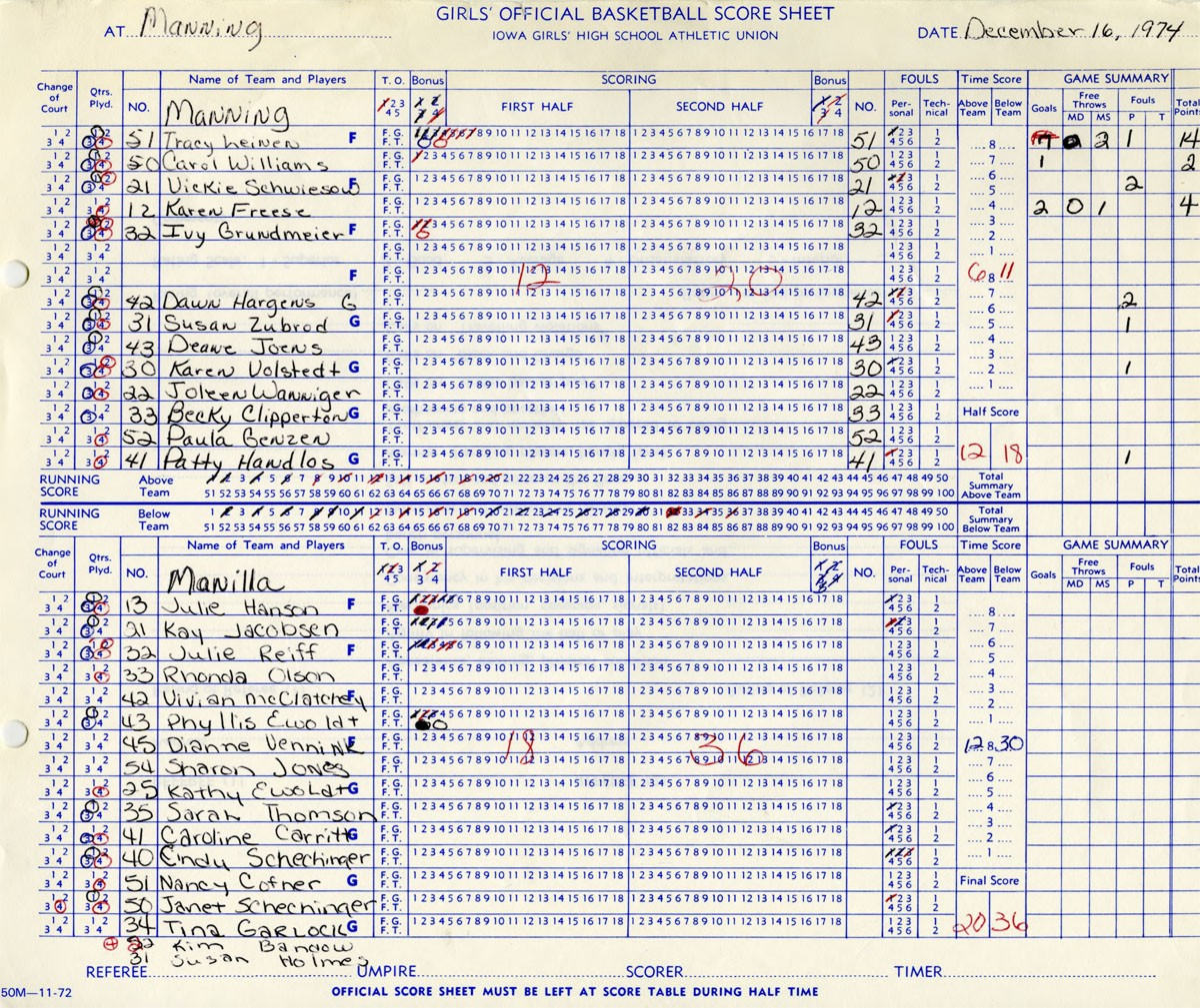 Basketball Score Sheet Related Keywords & Suggestions - Basketball ...